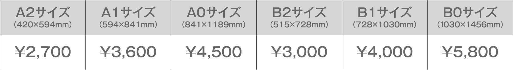densyoku_price